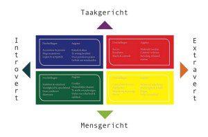 02112017 SMA Zwolle Kleurrijk verkopen Carl Jung kleuren